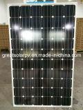 Панель солнечных батарей высокой эффективности 250W-285W Mono