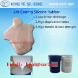 어디에 Buy Silicone Doll Molds Rubber