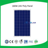 180W TUV/Ce公認のPolycryastallineの太陽モジュール(JS180-24-P)