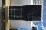 panneau solaire mono de 12V 100W pour le réverbère solaire