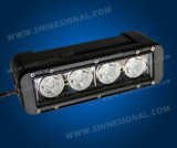 Ricambi auto LED Head Lights (SC10-4 40W)
