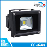 20W van de LEIDENE van Saveing van de energie de Lichten Vloed van de Projector (bl-FL20W) IP65