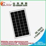 el panel solar polivinílico de 18V 125W-135W (2017)