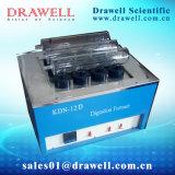 Fornace di digestione di controllo di temperatura di Digitahi