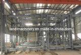 Steel Millのための働くPlatform