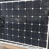 Panneau solaire semi flexible expérimenté du fournisseur 160watt 27V d'ODM