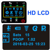 Большинств предварительное Rtk GPS/система Gnss производя съемку с обзором наклона