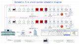 Controlador inteligente do alarme de incêndio do barramento do tipo dois do bloqueio