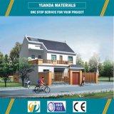 Chalet prefabricado exportado europeo de los hogares con el sistema de Rcb
