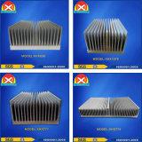 Verdrängte Kühlkörper-führende Aluminiumfertigung in China