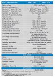 Regelgevers van het Controlemechanisme van het Systeem MPPT van de Straatlantaarn van het Comité van Ce RoHS 100V PV 15A de Zonne