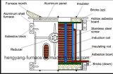 2t de midden Smeltende Oven van de Inductie van de Frequentie Elektrische voor Staal