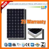 Mono modulo solare