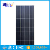 150W Competitive Price High Efficiency Poly Solar Panel
