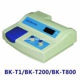 Laag-afwijking en hoog-Nauwkeurigheid Turbidimeter, Digitale Turbidimeter