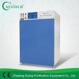 Incubadora inteligente de la temperatura de la serie del PIB