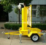 Angeschaltene bewegliche PTZ Kamera-Solarüberwachung für Verkehrssicherheit-Verkehrsregelung-Eigentum-Sicherheit