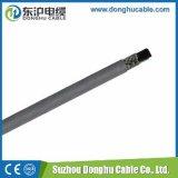 Горячие типы кабеля электропитания сбывания