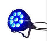 9*15W RGBWA+UV 6 in-1 impermeabilizzano IP65 l'indicatore luminoso di PARITÀ della lavata LED