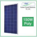 Poli comitato solare 150W di alta efficienza fatto in Cina