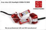 Фара H1 H4 H7 H11 9005 9006 Crees СИД автоматического вспомогательного оборудования H7