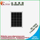 12Vシステムのための18V 10Wの多太陽電池パネル(2017年)