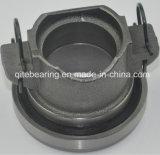ジープ自動予備の部分車輪ベアリングのためのクラッチリリースベアリング