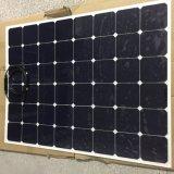 ODMのベテランの製造者160watt 27Vの半適用範囲が広い太陽電池パネル
