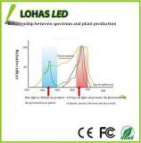 Lohas Dimmable СИД растет электрическая лампочка 90-130V 180-240V E27 12W PAR30 растет светильник для питомника фабрики Hydroponics
