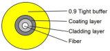 Aus optischen Fasern straffes Buffer-Innenkabel des Kabel-0.9mm (GJFJV)