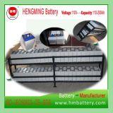 Tipo Pocket bateria recarregável de Hengming 110V110ah Kpm110 (1.2V 110Ah) da série de Kpm da bateria de cádmio niquelar (bateria Ni-CD)