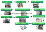 Máquina comprimida pequena da fabricação de biscoitos do KH