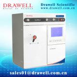 Cromatografía del ion Dw-Cic-200