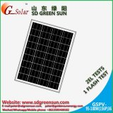 18V 95W 100Wの多太陽モジュール(2017年)