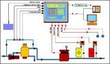 pH&Orpのプールの制御システム、自動プールのコントローラ