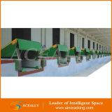 Levelers de doca hidráulicos do carregamento pesado