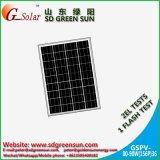 18V 80W, 85W, 90W poly module solaire, Efficency élevé (2017)