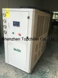 Luft abgekühltes industrielles Kühler-System des Wasser-36kw für Laser-Schweißen und Draht-Ausschnitt-Maschinen