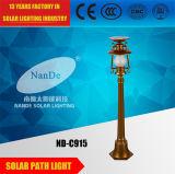 Lumière solaire en aluminium de batterie au lithium d'IP65 3.7V 5ah