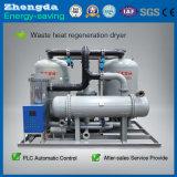 Consumo de gás Compressão de calor Regeneração Secador de ar para indústria Química