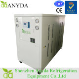 Wassergekühlter Kühler für Plastikproduktion