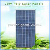 poly panneau photovoltaïque économiseur d'énergie renouvelable de la haute performance 70W