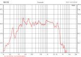 [15-2210ر] محترف وسائل سمعيّة مجهار [وووفر] [700و]