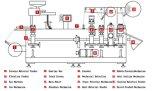 Tablette-Blasen-Verpackungsmaschine der Qualitäts-Dpp-140e Alu Alu