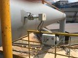 Online O2 van de Analyse van het Gas van de Industrie, Hc, de Analysator van het Gas van HF