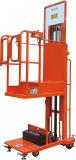 de Semi Elektrische Warmtewisselaar Op grote hoogte van 3.3m met Concurrerende Prijs (T2-3.3)