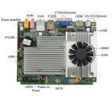 Motherboard van de Industrie van de router met de Haven van de Interface 1*HDMI+1*VGA