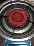 Плита кордиерита сота плиты горелки ультракрасного сота керамическая