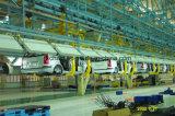 Catena di convogliatore, segnale, unità di Bar&Driving del caricamento per la verniciatura del sistema di trasportatore