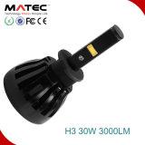 Substituição do farol automático H7 LED para todos os carros H11 9004 9007